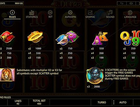 Таблиця коефіцієнтів в апараті Durga