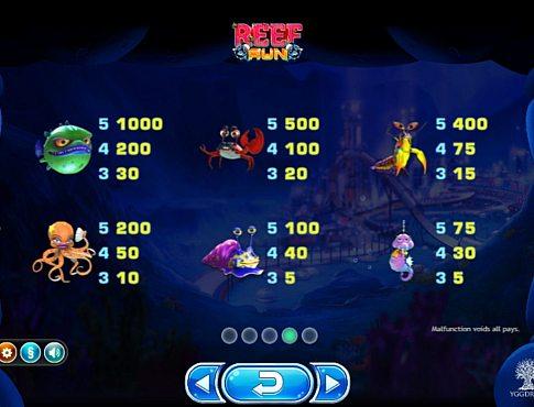 Виплати за символи в ігровому апараті Reef Run