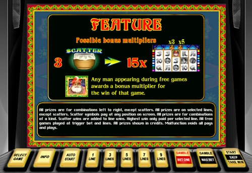 Фріспіни в ігровому автоматі Riches of India